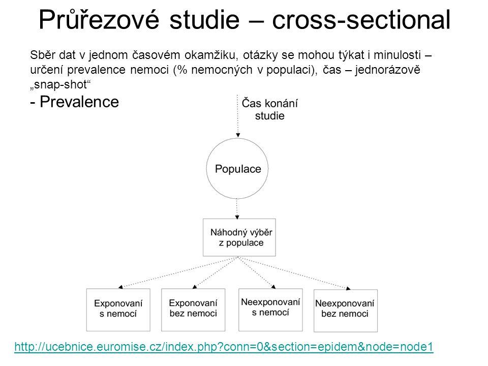 """Průřezové studie – cross-sectional Sběr dat v jednom časovém okamžiku, otázky se mohou týkat i minulosti – určení prevalence nemoci (% nemocných v populaci), čas – jednorázově """"snap-shot - Prevalence http://ucebnice.euromise.cz/index.php?conn=0&section=epidem&node=node1"""