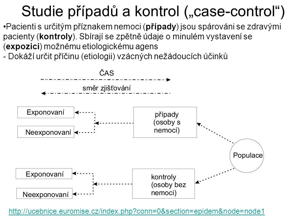 """Studie případů a kontrol (""""case-control"""") Pacienti s určitým příznakem nemoci (případy) jsou spárováni se zdravými pacienty (kontroly). Sbírají se zpě"""