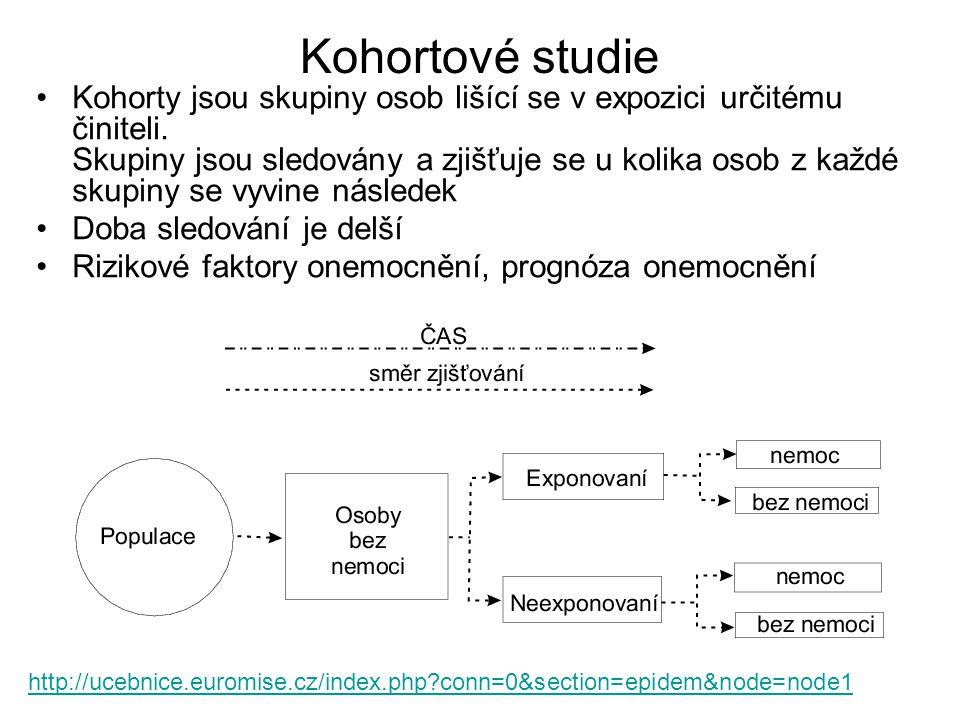 Kohortové studie Kohorty jsou skupiny osob lišící se v expozici určitému činiteli. Skupiny jsou sledovány a zjišťuje se u kolika osob z každé skupiny