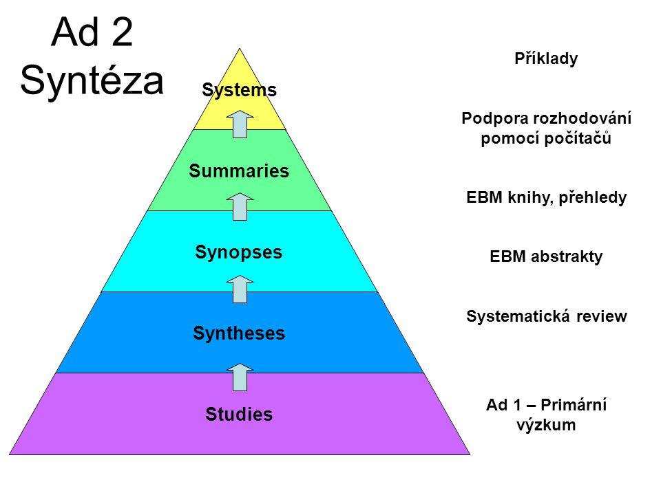 Systems Summaries Synopses Syntheses Studies Příklady Podpora rozhodování pomocí počítačů EBM knihy, přehledy EBM abstrakty Systematická review Ad 1 –