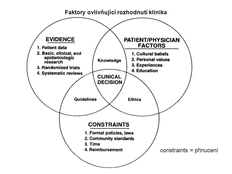 Evidence = důkazy = výsledky výzkumu Jak co nejjednodušeji převést výsledky medicínského výzkumu do klinického rozhodování/chování.