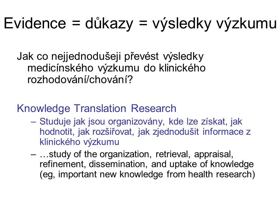 Evidence = důkazy = výsledky výzkumu Jak co nejjednodušeji převést výsledky medicínského výzkumu do klinického rozhodování/chování? Knowledge Translat