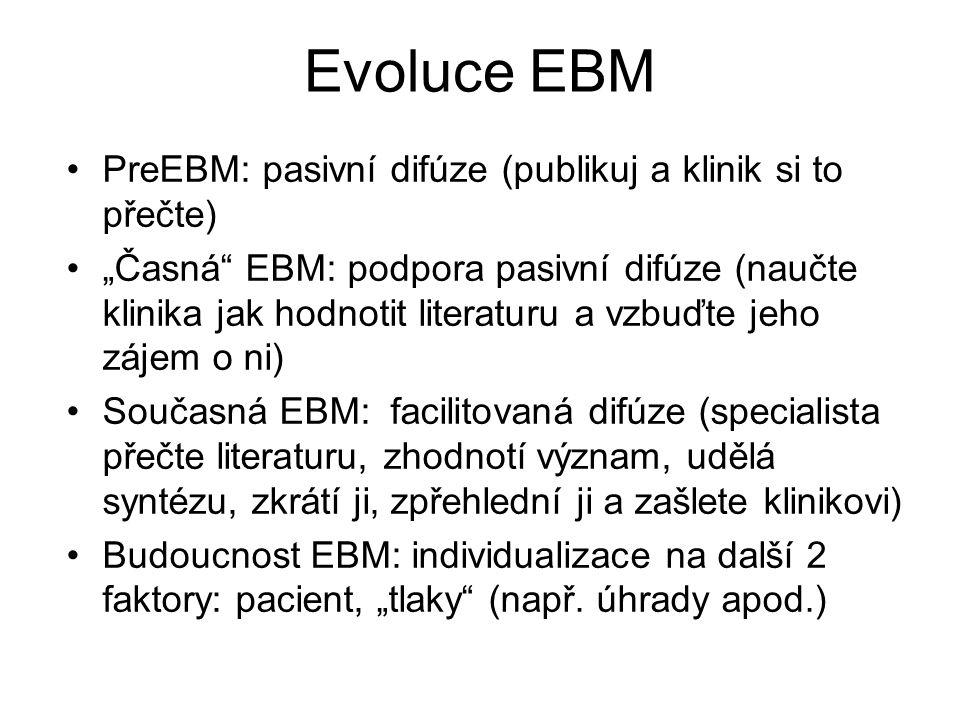 """Evoluce EBM PreEBM: pasivní difúze (publikuj a klinik si to přečte) """"Časná"""" EBM: podpora pasivní difúze (naučte klinika jak hodnotit literaturu a vzbu"""