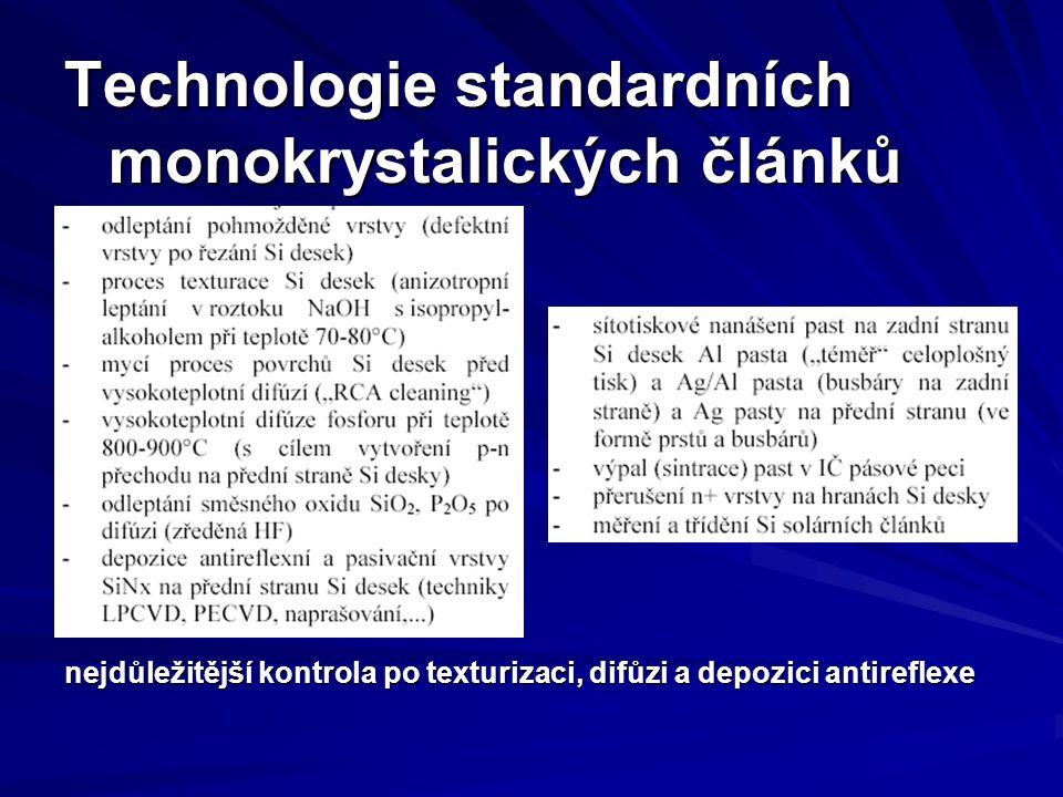 Technologie standardních monokrystalických článků nejdůležitější kontrola po texturizaci, difůzi a depozici antireflexe