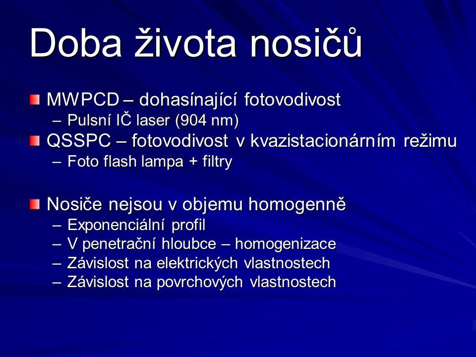Doba života nosičů MWPCD – dohasínající fotovodivost –Pulsní IČ laser (904 nm) QSSPC – fotovodivost v kvazistacionárním režimu –Foto flash lampa + filtry Nosiče nejsou v objemu homogenně –Exponenciální profil –V penetrační hloubce – homogenizace –Závislost na elektrických vlastnostech –Závislost na povrchových vlastnostech