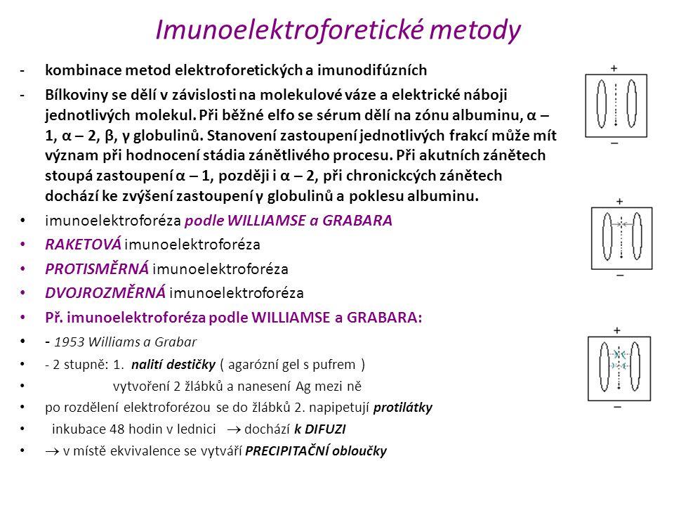 Imunoelektroforetické metody -kombinace metod elektroforetických a imunodifúzních -Bílkoviny se dělí v závislosti na molekulové váze a elektrické nábo