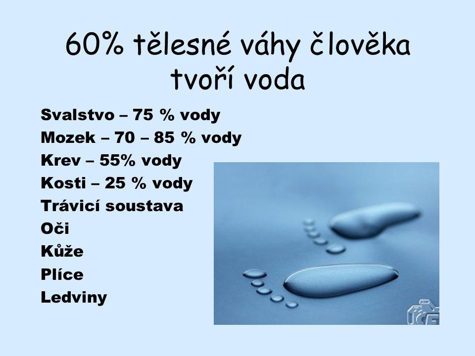60% tělesné váhy člověka tvoří voda Svalstvo – 75 % vody Mozek – 70 – 85 % vody Krev – 55% vody Kosti – 25 % vody Trávicí soustava Oči Kůže Plíce Ledv