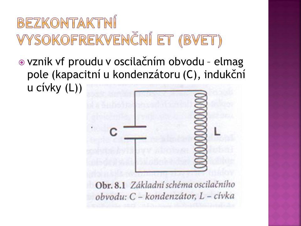  vznik vf proudu v oscilačním obvodu – elmag pole (kapacitní u kondenzátoru (C), indukční u cívky (L))