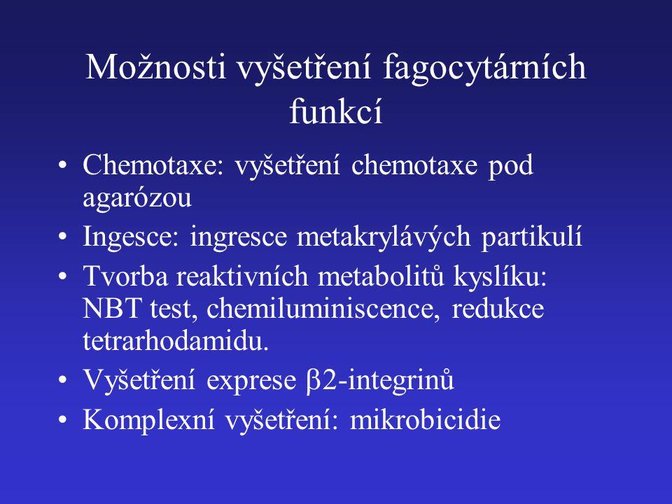 Možnosti vyšetření fagocytárních funkcí Chemotaxe: vyšetření chemotaxe pod agarózou Ingesce: ingresce metakrylávých partikulí Tvorba reaktivních metabolitů kyslíku: NBT test, chemiluminiscence, redukce tetrarhodamidu.