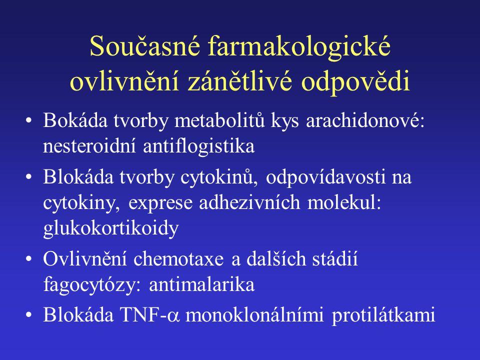 Současné farmakologické ovlivnění zánětlivé odpovědi Bokáda tvorby metabolitů kys arachidonové: nesteroidní antiflogistika Blokáda tvorby cytokinů, odpovídavosti na cytokiny, exprese adhezivních molekul: glukokortikoidy Ovlivnění chemotaxe a dalších stádií fagocytózy: antimalarika Blokáda TNF-  monoklonálními protilátkami