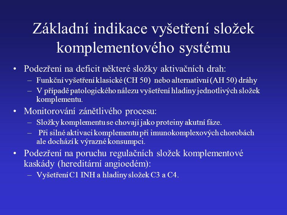 Základní indikace vyšetření složek komplementového systému Podezření na deficit některé složky aktivačních drah: –Funkční vyšetření klasické (CH 50) n