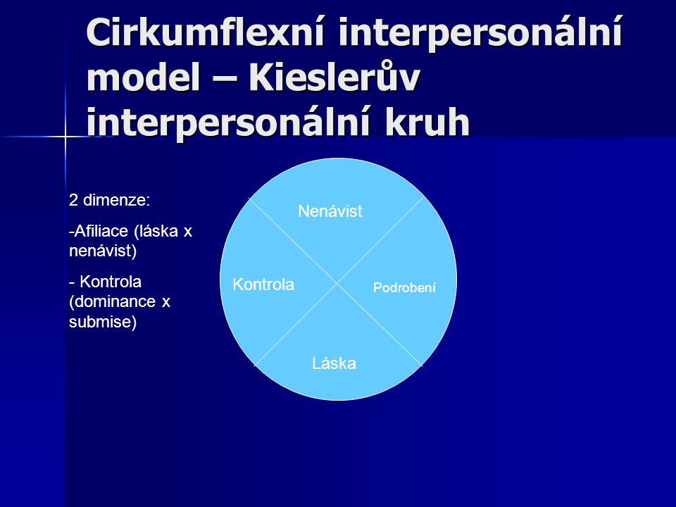 Cirkumflexní interpersonální model – Kieslerův interpersonální kruh Nenávist Láska Podrobení Kontrola 2 dimenze: -Afiliace (láska x nenávist) - Kontro