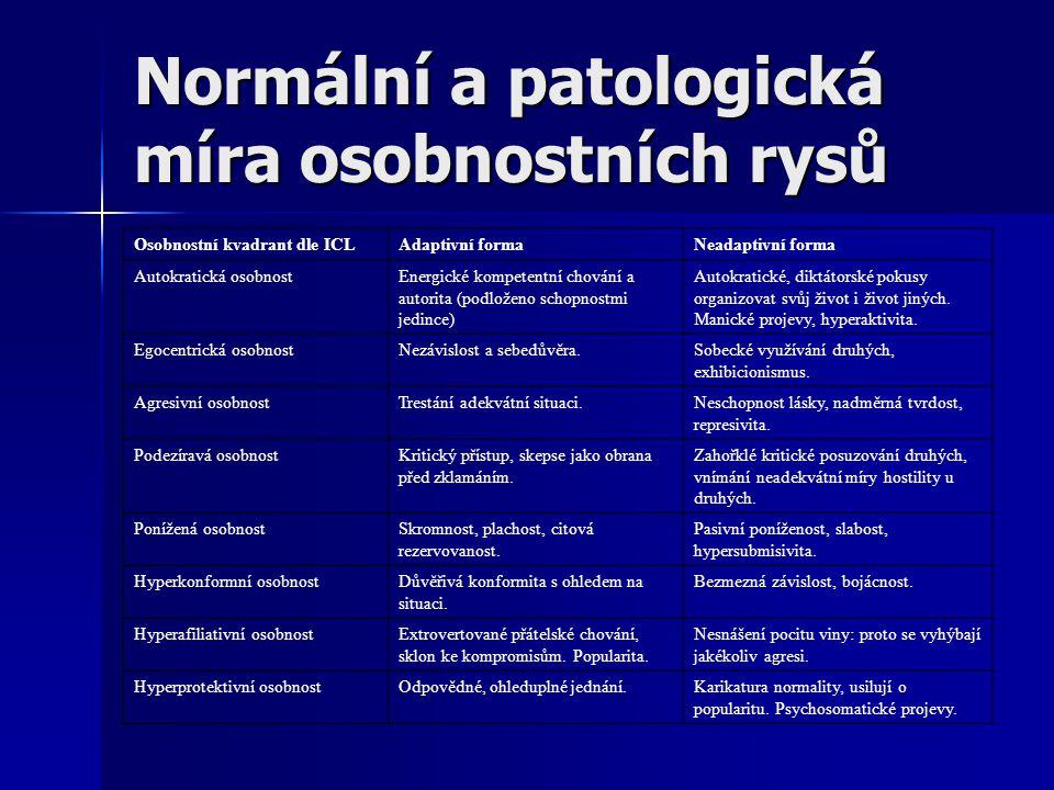 Normální a patologická míra osobnostních rysů Osobnostní kvadrant dle ICLAdaptivní formaNeadaptivní forma Autokratická osobnostEnergické kompetentní c
