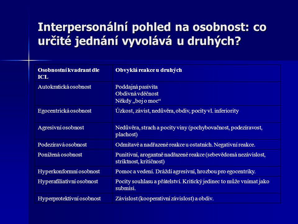 Interpersonální pohled na osobnost: co určité jednání vyvolává u druhých? Osobnostní kvadrant dle ICL Obvyklá reakce u druhých Autokratická osobnostPo