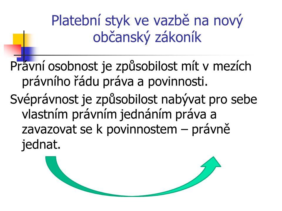 Platební styk ve vazbě na nový občanský zákoník Právní osobnost je způsobilost mít v mezích právního řádu práva a povinnosti.
