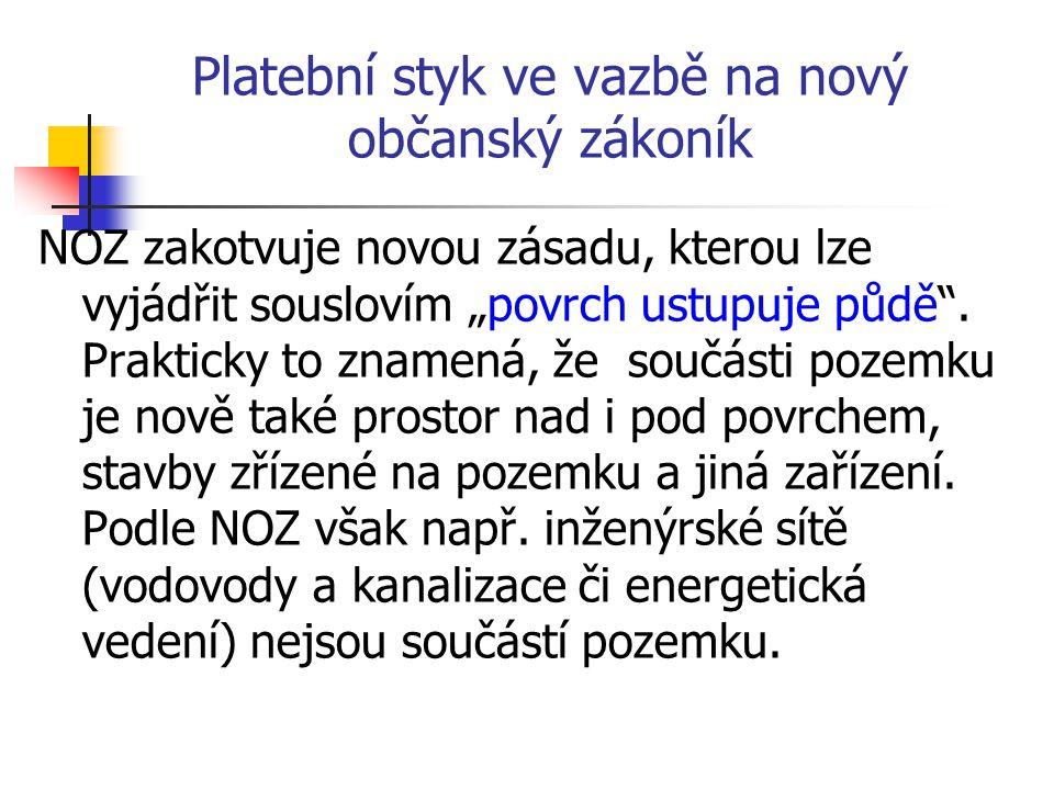 """Platební styk ve vazbě na nový občanský zákoník NOZ zakotvuje novou zásadu, kterou lze vyjádřit souslovím """"povrch ustupuje půdě"""". Prakticky to znamená"""