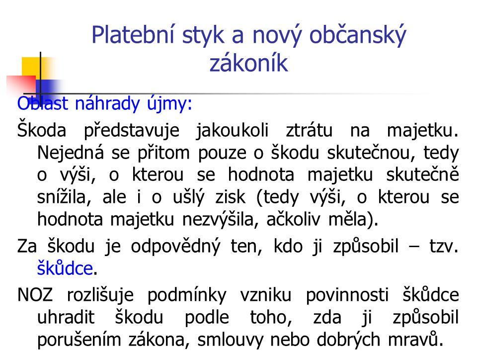 Platební styk a nový občanský zákoník Oblast náhrady újmy: Škoda představuje jakoukoli ztrátu na majetku. Nejedná se přitom pouze o škodu skutečnou, t
