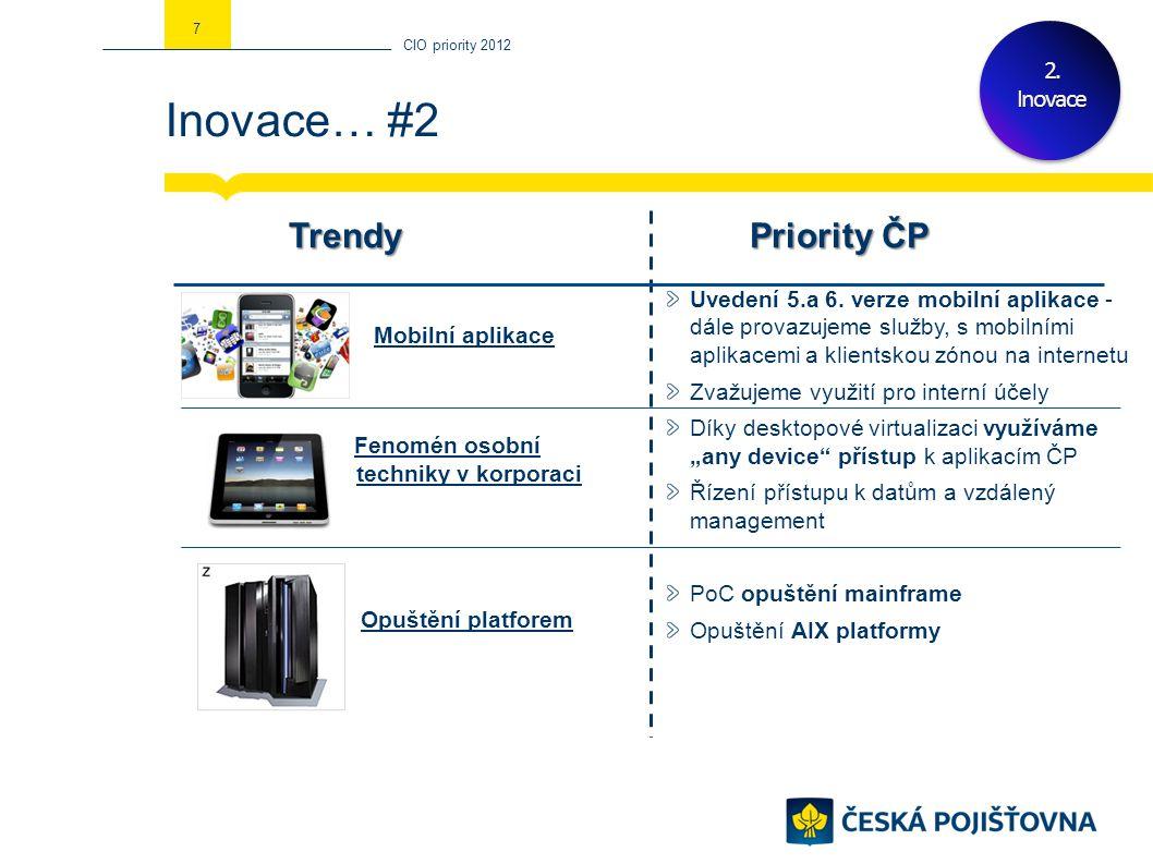 Inovace… #2 CIO priority 2012 72.Inovace Mobilní aplikace Fenomén osobní techniky v korporaci Opuštění platforem Uvedení 5.a 6.