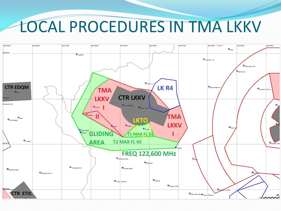 LOCAL PROCEDURES IN TMA LKKV