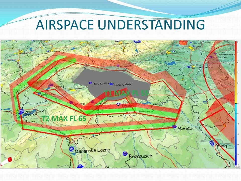 AIRSPACE UNDERSTANDING