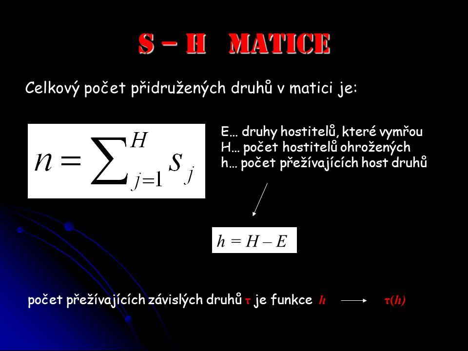 L1… autotrofní org. L2… heterotrofní org. Nika 1Nika 2 Druh 1