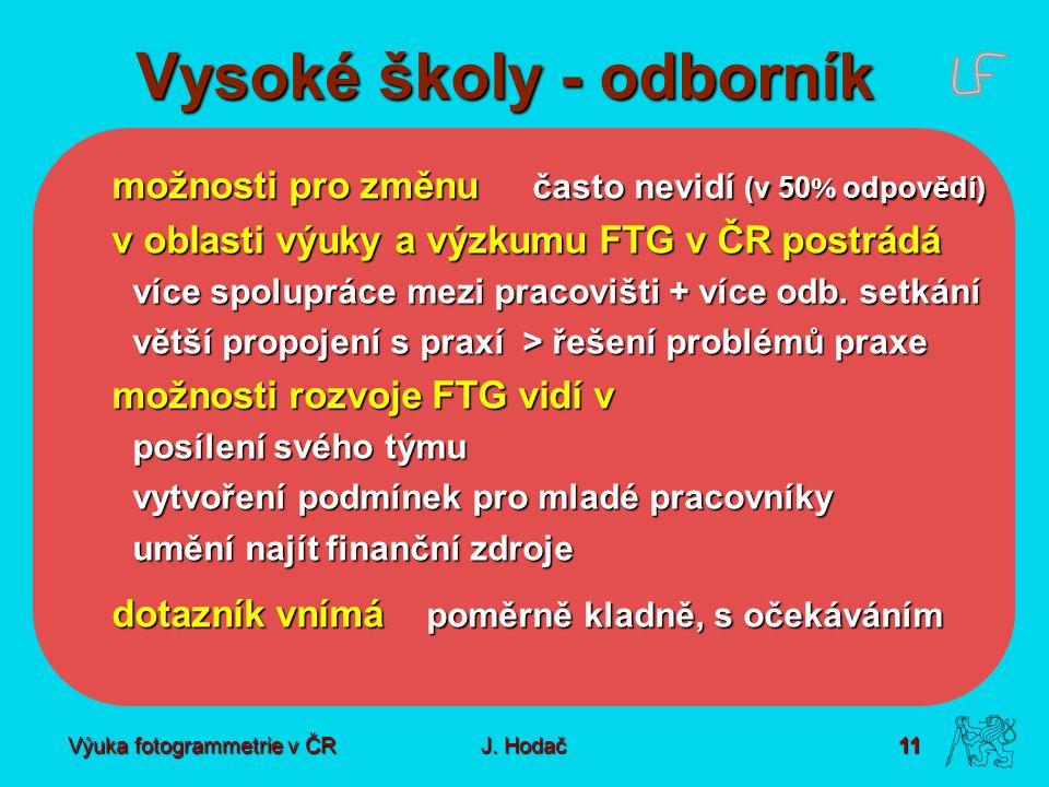 Výuka fotogrammetrie v ČR J. Hodač 11 Vysoké školy - odborník možnosti pro změnu často nevidí (v 50  odpovědí) v oblasti výuky a výzkumu FTG v ČR pos