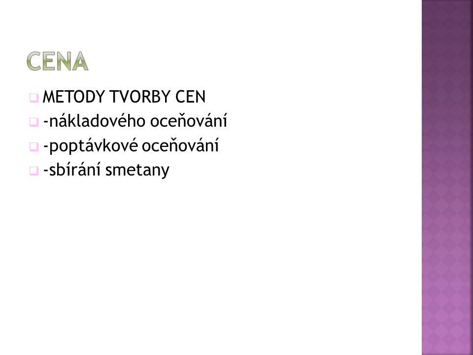  METODY TVORBY CEN  -nákladového oceňování  -poptávkové oceňování  -sbírání smetany