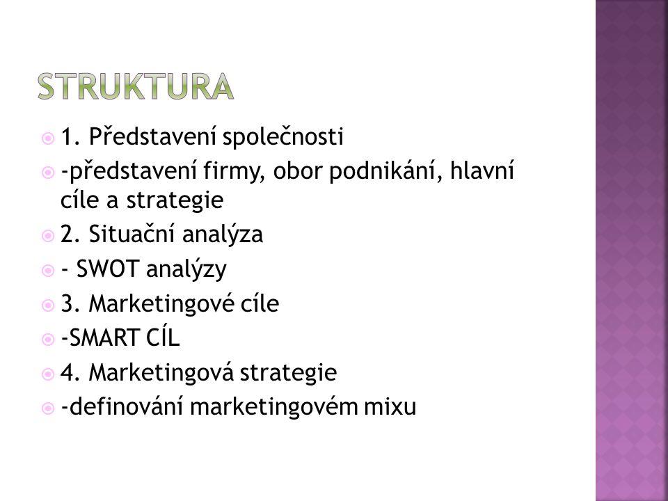  1.Představení společnosti  -představení firmy, obor podnikání, hlavní cíle a strategie  2.