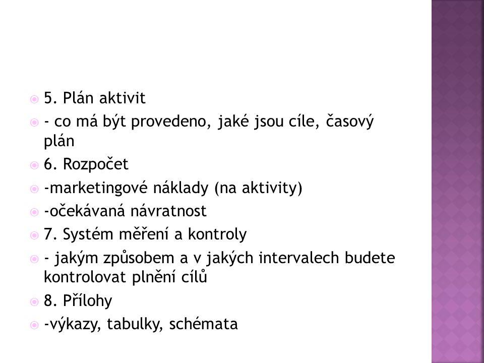  5.Plán aktivit  - co má být provedeno, jaké jsou cíle, časový plán  6.