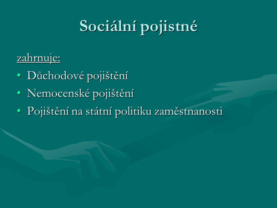Sociální pojistné zahrnuje: Důchodové pojištěníDůchodové pojištění Nemocenské pojištěníNemocenské pojištění Pojištění na státní politiku zaměstnanosti