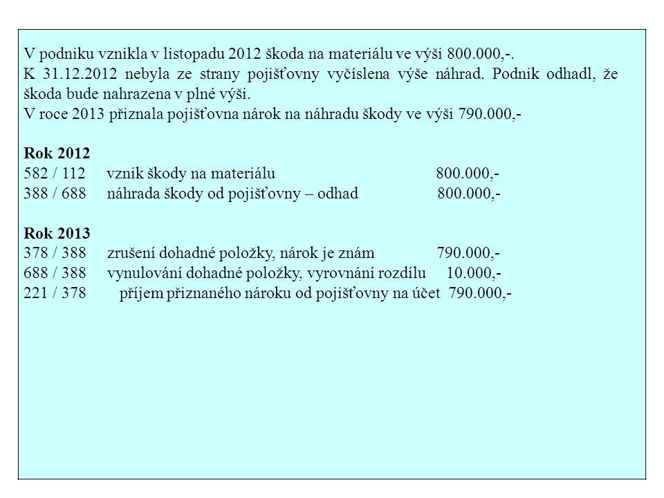 V podniku vznikla v listopadu 2005 škoda na materiálu ve výši 800.000,-. K 31.12.2005 nebyla ze strany pojišťovny vyčíslena výše náhrad. Podnik odhadl