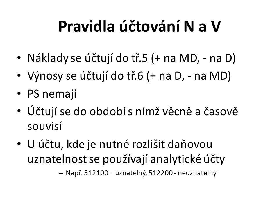 Pravidla účtování N a V Náklady se účtují do tř.5 (+ na MD, - na D) Výnosy se účtují do tř.6 (+ na D, - na MD) PS nemají Účtují se do období s nímž věcně a časově souvisí U účtu, kde je nutné rozlišit daňovou uznatelnost se používají analytické účty – Např.