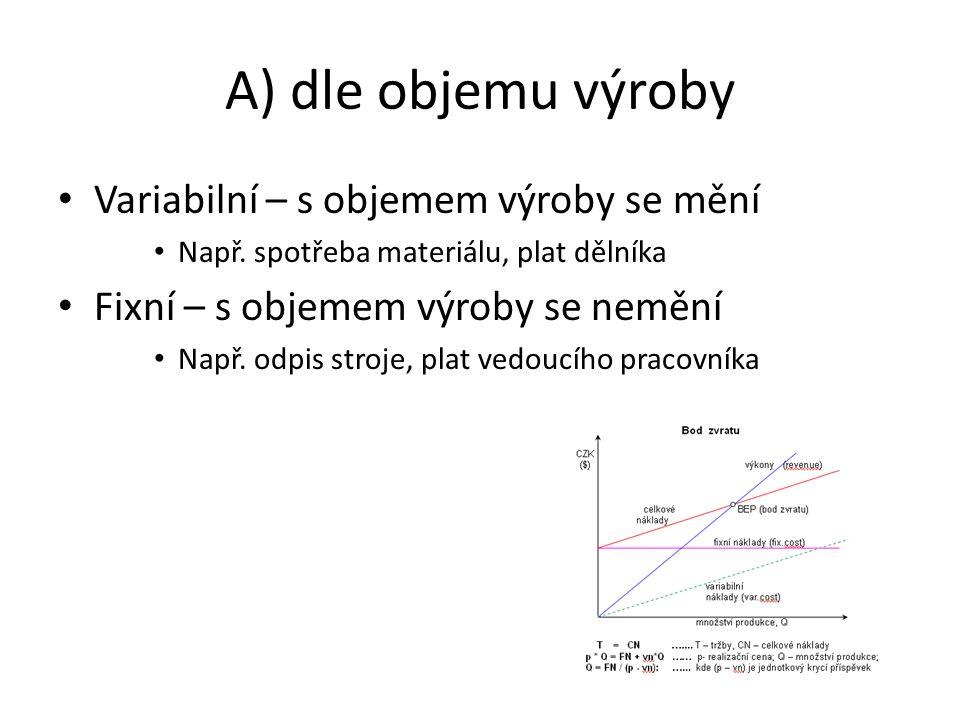 A) dle objemu výroby Variabilní – s objemem výroby se mění Např. spotřeba materiálu, plat dělníka Fixní – s objemem výroby se nemění Např. odpis stroj