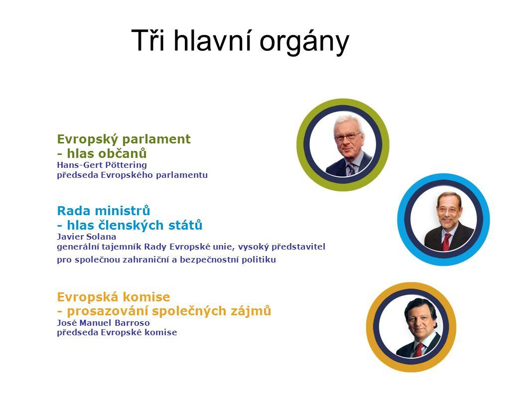 Evropský parlament – hlas občanů Evropský parlament zastupuje hlas občanů EU Schvaluje předpisy a zákony EU Schvaluje rozpočet EU a dohlíží na jeho plnění Dohlíží nad veškerou činností EU Celkem má parlament 785 poslanců Česká republika má 24 poslanců