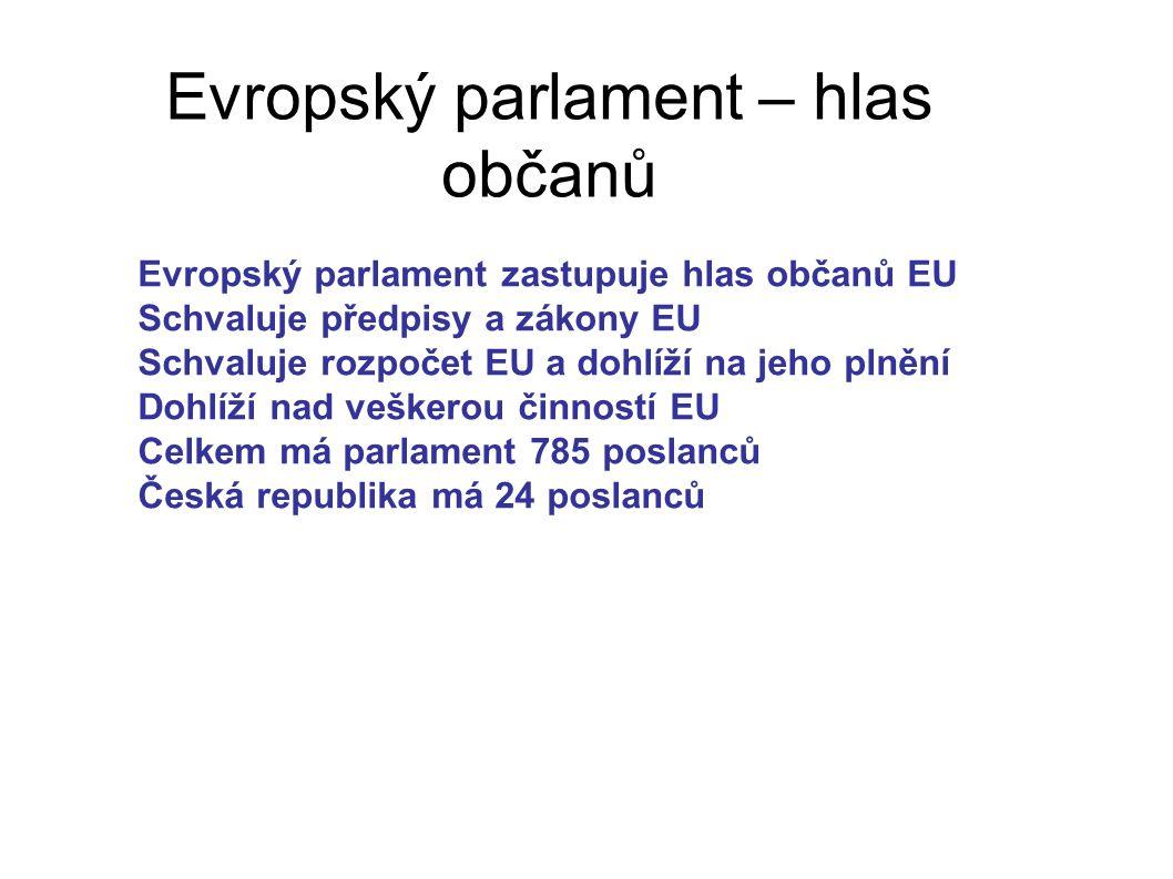 Evropský parlament – hlas občanů Evropský parlament zastupuje hlas občanů EU Schvaluje předpisy a zákony EU Schvaluje rozpočet EU a dohlíží na jeho pl