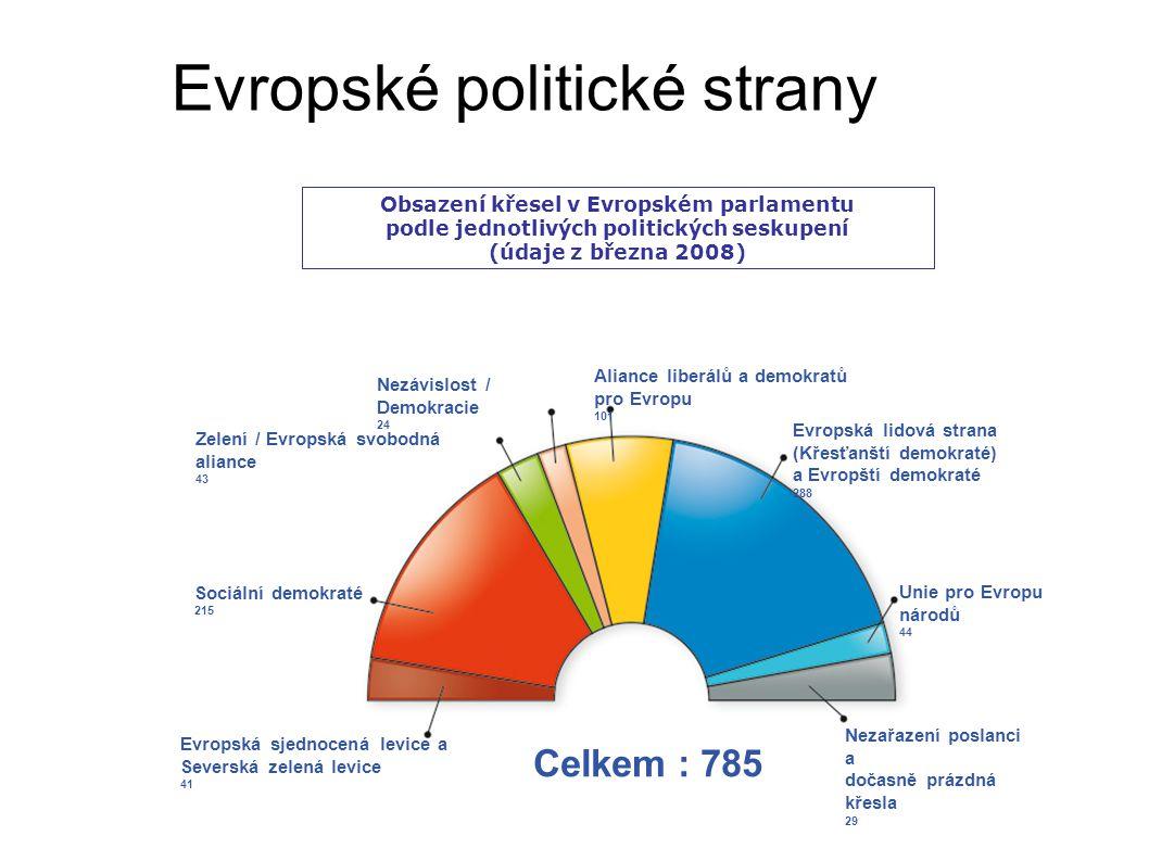 Evropské politické strany Obsazení křesel v Evropském parlamentu podle jednotlivých politických seskupení (údaje z března 2008) Evropská sjednocená le