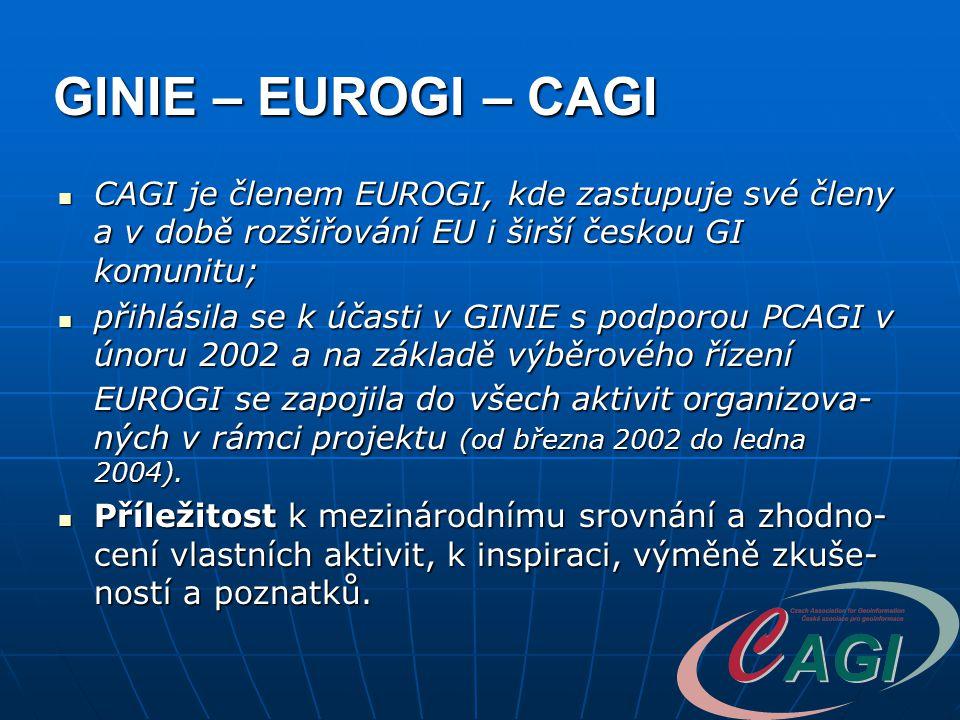 GINIE – EUROGI – CAGI CAGI je členem EUROGI, kde zastupuje své členy a v době rozšiřování EU i širší českou GI komunitu; CAGI je členem EUROGI, kde zastupuje své členy a v době rozšiřování EU i širší českou GI komunitu; přihlásila se k účasti v GINIE s podporou PCAGI v únoru 2002 a na základě výběrového řízení EUROGI se zapojila do všech aktivit organizova- ných v rámci projektu (od března 2002 do ledna 2004).