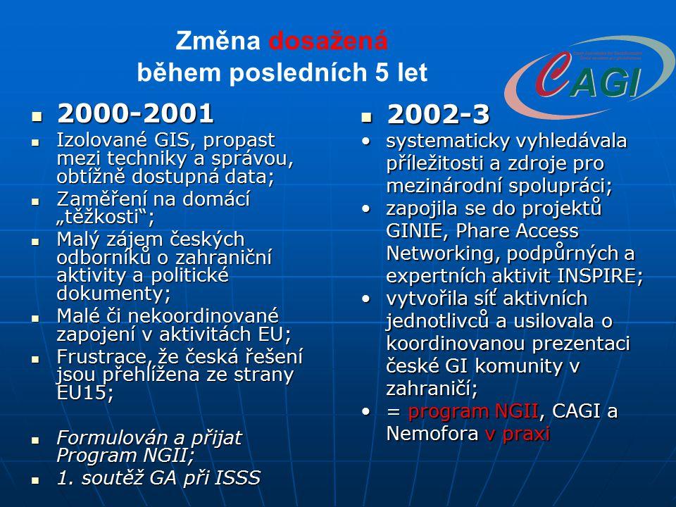 2000-2001 2000-2001 Izolované GIS, propast mezi techniky a správou, obtížně dostupná data; Izolované GIS, propast mezi techniky a správou, obtížně dos