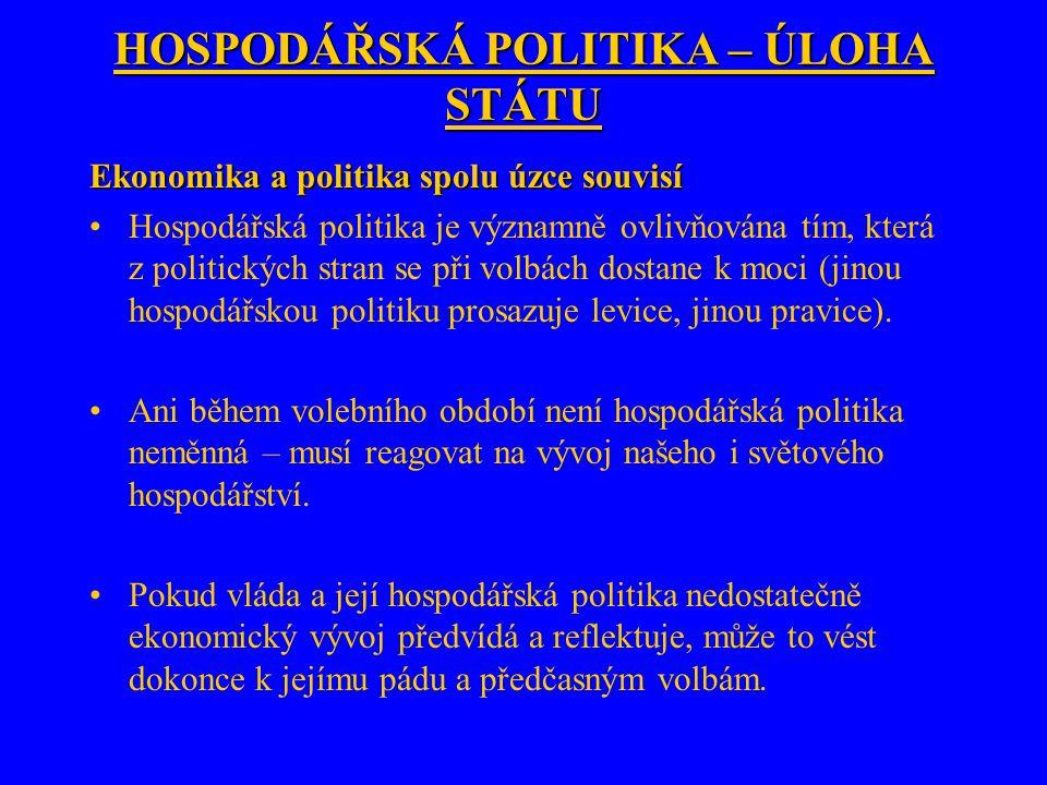 HOSPODÁŘSKÁ POLITIKA – ÚLOHA STÁTU Ekonomika a politika spolu úzce souvisí Hospodářská politika je významně ovlivňována tím, která z politických stran se při volbách dostane k moci (jinou hospodářskou politiku prosazuje levice, jinou pravice).