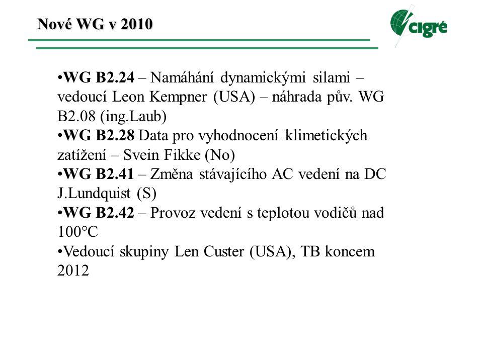 Nové WG v 2010 WG B2.24 – Namáhání dynamickými silami – vedoucí Leon Kempner (USA) – náhrada pův.
