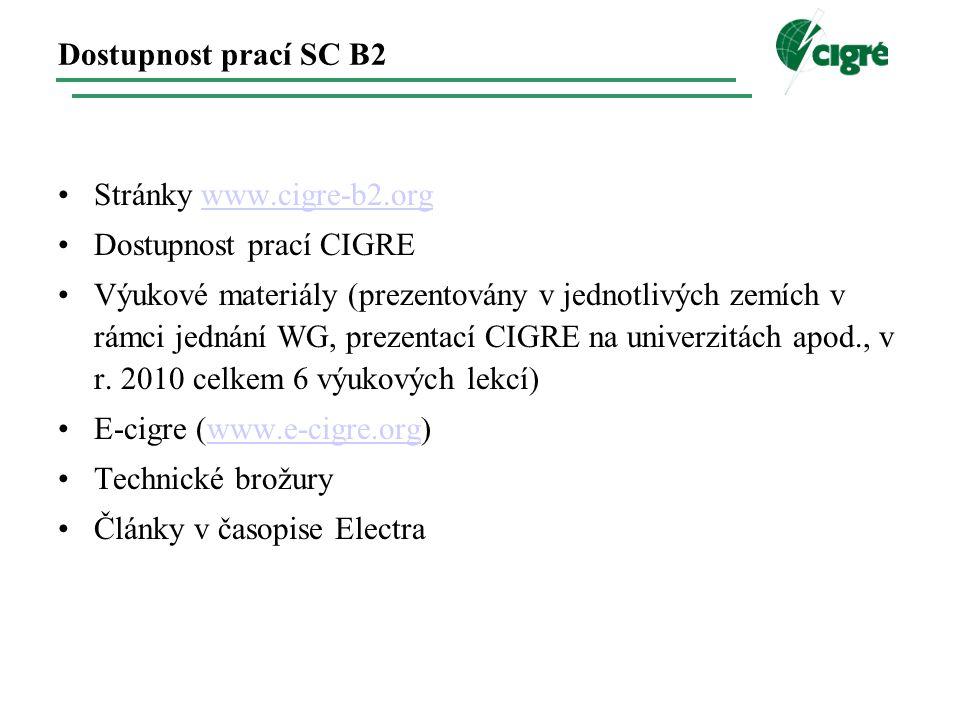 Dostupnost prací SC B2 Stránky www.cigre-b2.orgwww.cigre-b2.org Dostupnost prací CIGRE Výukové materiály (prezentovány v jednotlivých zemích v rámci jednání WG, prezentací CIGRE na univerzitách apod., v r.