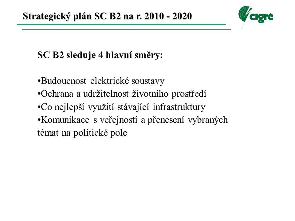Strategický plán SC B2 na r.