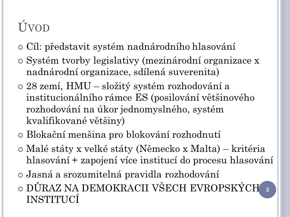 Ú VOD Cíl: představit systém nadnárodního hlasování Systém tvorby legislativy (mezinárodní organizace x nadnárodní organizace, sdílená suverenita) 28 zemí, HMU – složitý systém rozhodování a institucionálního rámce ES (posilování většinového rozhodování na úkor jednomyslného, systém kvalifikované většiny) Blokační menšina pro blokování rozhodnutí Malé státy x velké státy (Německo x Malta) – kritéria hlasování + zapojení více institucí do procesu hlasování Jasná a srozumitelná pravidla rozhodování DŮRAZ NA DEMOKRACII VŠECH EVROPSKÝCH INSTITUCÍ 3