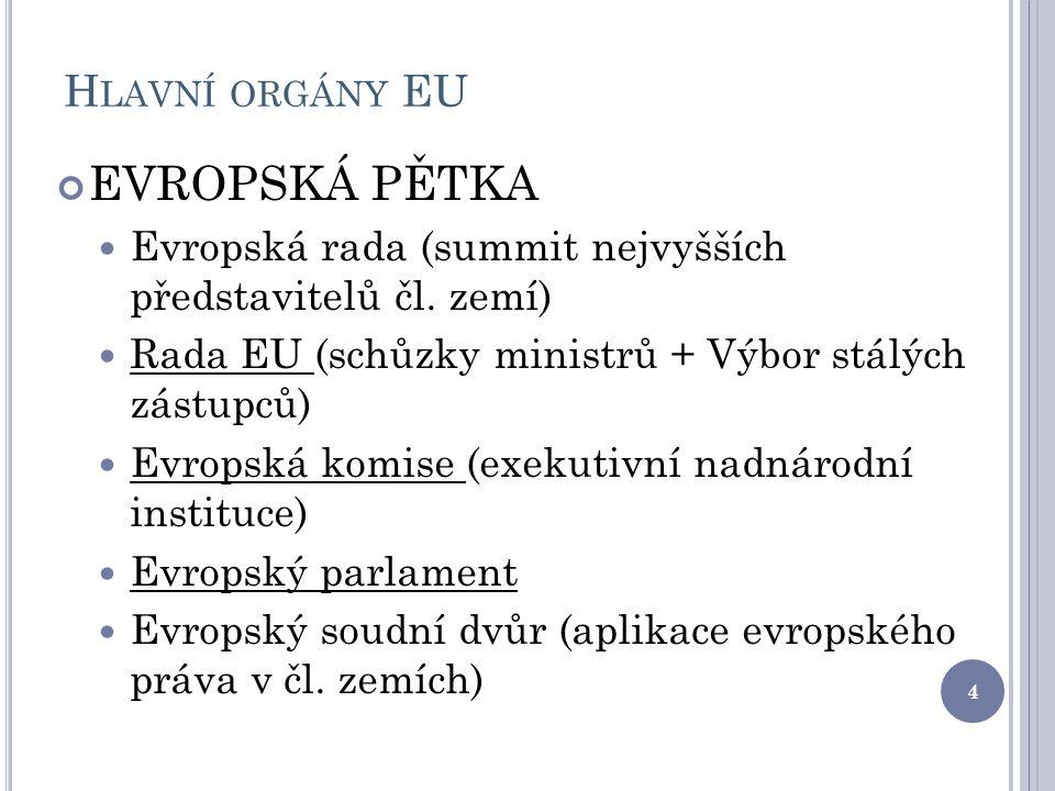 H LAVNÍ ORGÁNY EU EVROPSKÁ PĚTKA Evropská rada (summit nejvyšších představitelů čl.