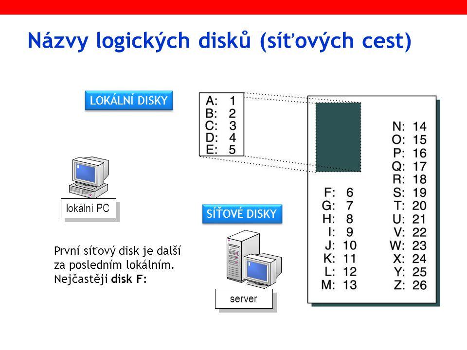 Názvy logických disků (síťových cest) lokální PC server LOKÁLNÍ DISKY SÍŤOVÉ DISKY První síťový disk je další za posledním lokálním. Nejčastěji disk F