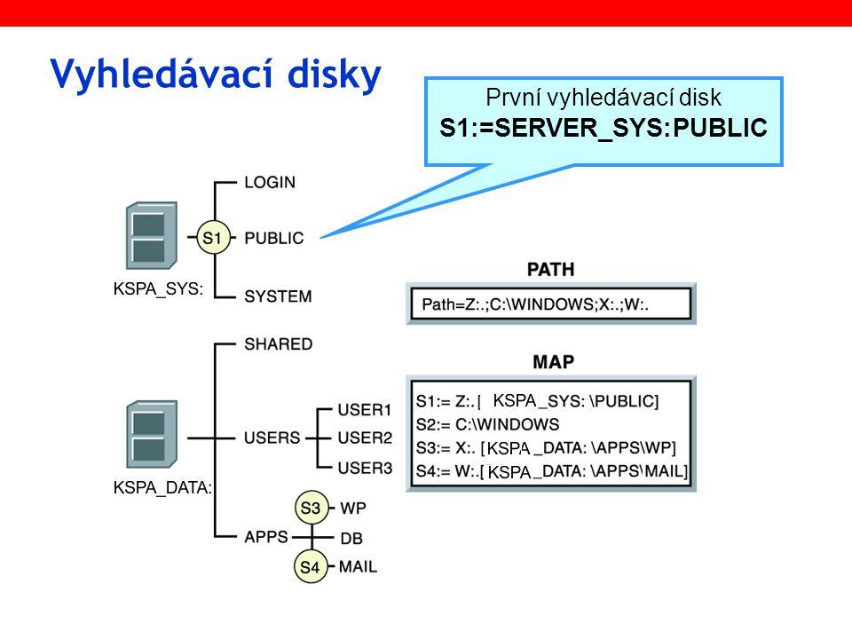 Vyhledávací disky První vyhledávací disk S1:=SERVER_SYS:PUBLIC