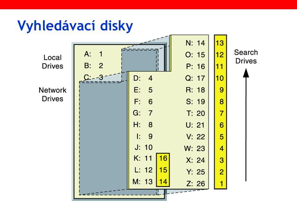Vyhledávací disky