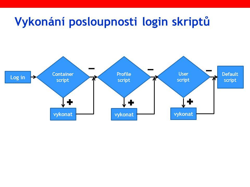 Vykonání posloupnosti login skriptů Log in Container script Profile script User script Default script vykonat
