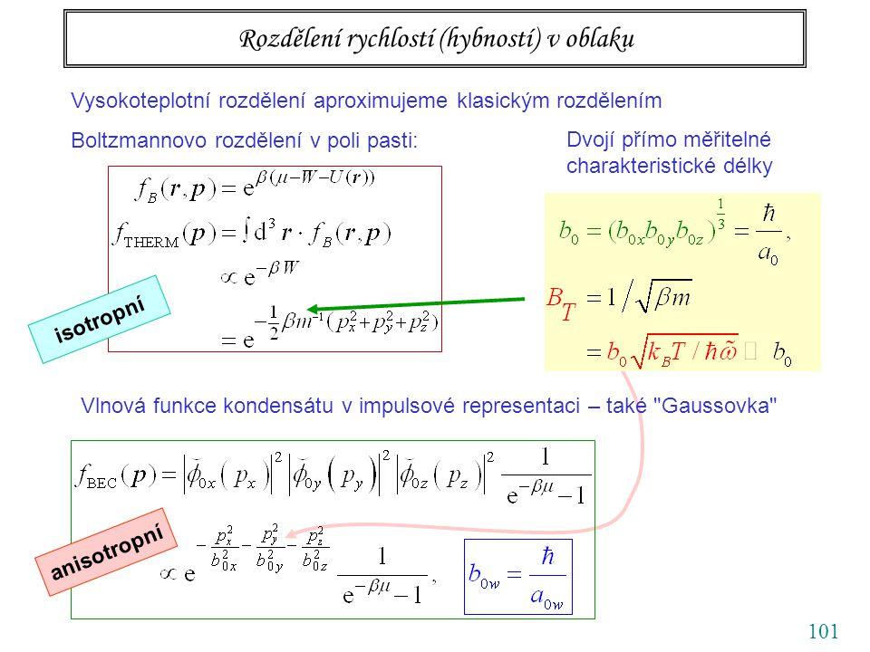 101 Rozdělení rychlostí (hybností) v oblaku Vysokoteplotní rozdělení aproximujeme klasickým rozdělením Boltzmannovo rozdělení v poli pasti: Dvojí přímo měřitelné charakteristické délky isotropní Vlnová funkce kondensátu v impulsové representaci – také Gaussovka anisotropní