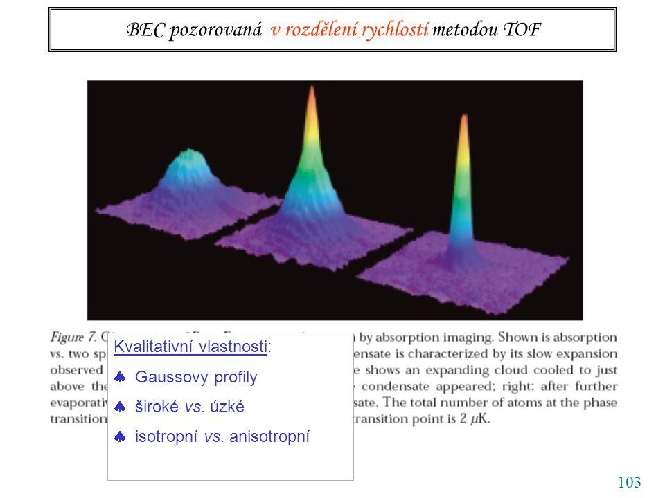 103 BEC pozorovaná v rozdělení rychlostí metodou TOF Kvalitativní vlastnosti:  Gaussovy profily  široké vs.